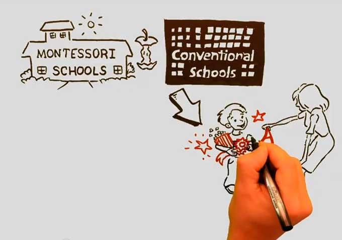 Montessori vs Escuela tradicional